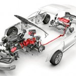 What is Hybrid Engine Technology?
